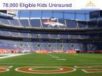 78 000 eligible kids uninsured