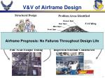 v v of airframe design