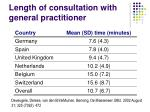 length of consultation with general practitioner