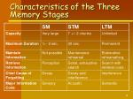 characteristics of the three memory stages