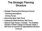the strategic planning structure