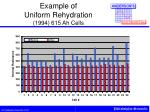 example of uniform rehydration 1994 615 ah cells