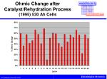 ohmic change after catalyst rehydration process 1995 530 ah cells