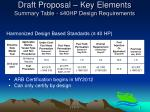 draft proposal key elements summary table 40hp design requirements