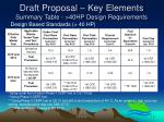 draft proposal key elements summary table 40hp design requirements12