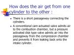 how does the air get from one cylinder to the other