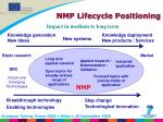 nmp lifecycle positioning