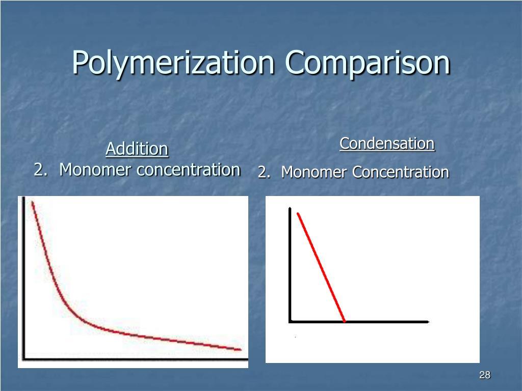 Polymerization Comparison