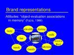 brand representations