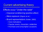 current advertising theory