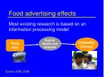 food advertising effects