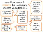 q7 results how we could improve the geography student voice board