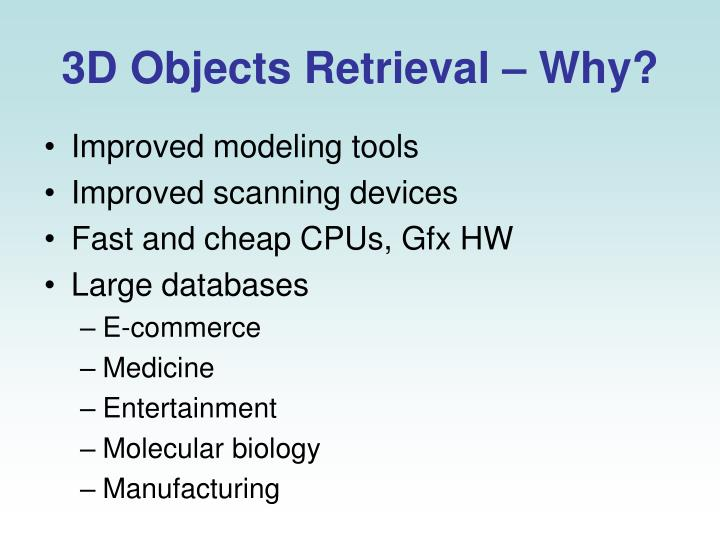 3d objects retrieval why