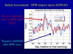 initial assessment sfw impact upon ao nao