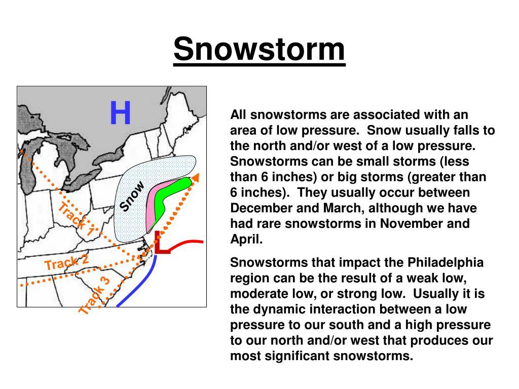 snowstorm l.