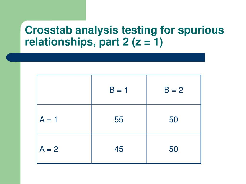 Crosstab analysis testing for spurious relationships, part 2 (z = 1)