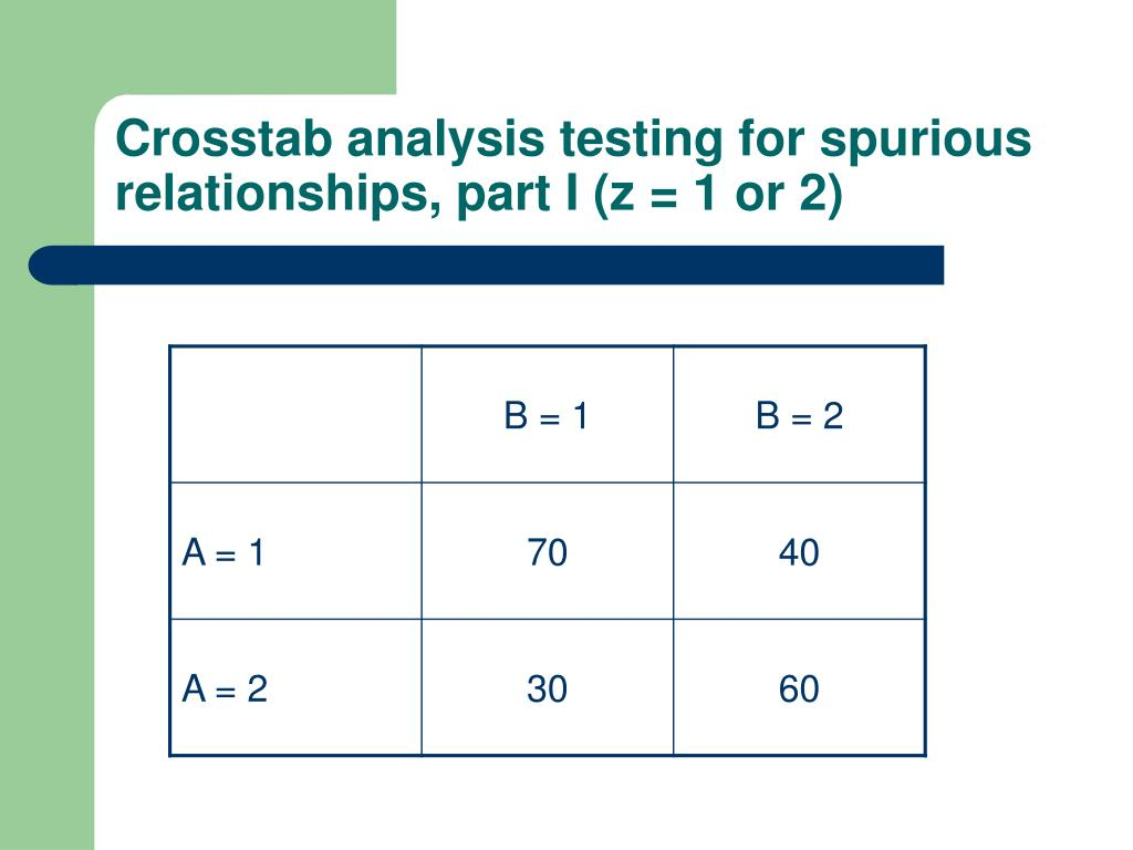 Crosstab analysis testing for spurious relationships, part I (z = 1 or 2)