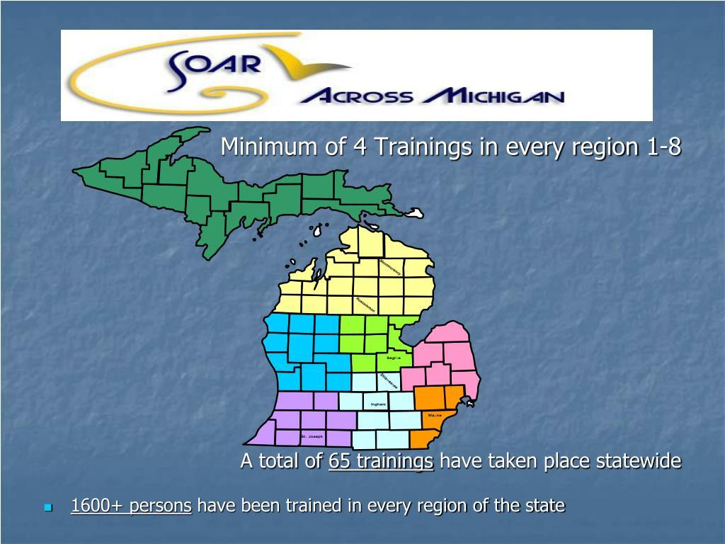 Minimum of 4 Trainings in every region 1-8
