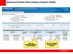 advanced global intercompany system agis