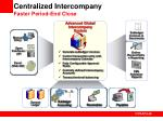 centralized intercompany faster period end close