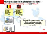 multiple accounting representations global financial reporting local and gaap