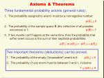 axioms theorems
