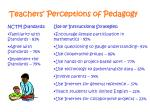 teachers perceptions of pedagogy