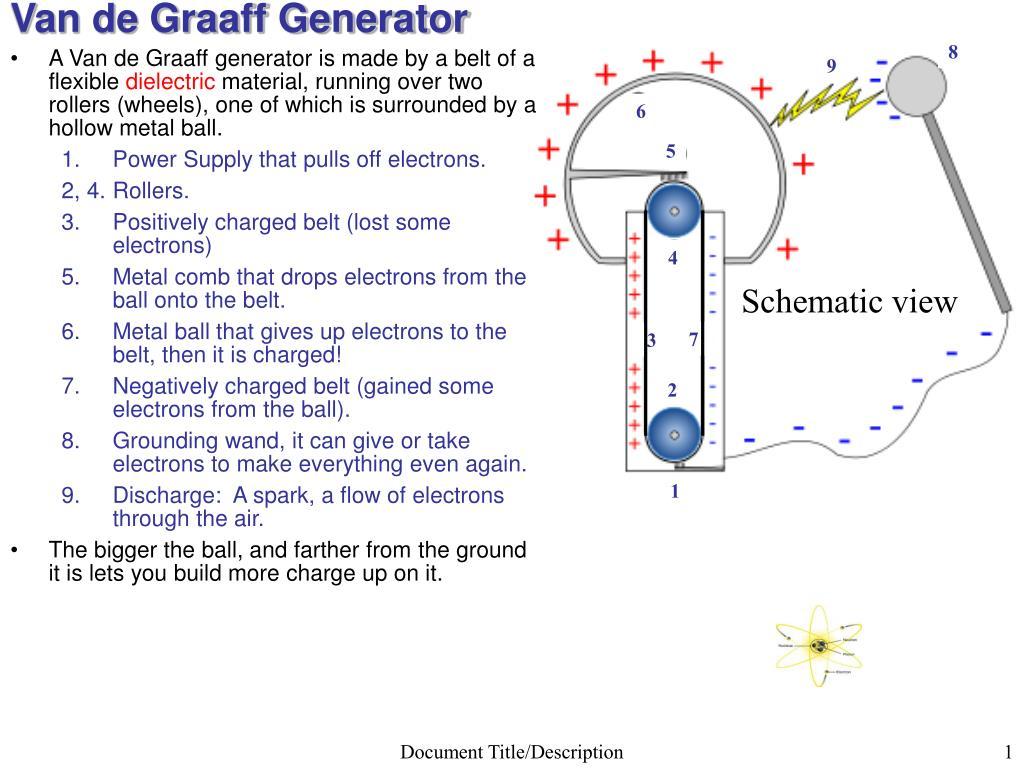 van de graaff generator l.