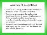 accuracy of interpolation