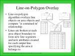 line on polygon overlay