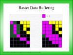 raster data buffering
