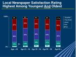local newspaper satisfaction rating highest among youngest and oldest