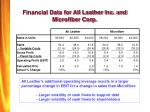 financial data for all leather inc and microfiber corp17
