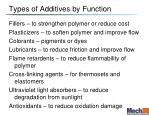 types of additives by function