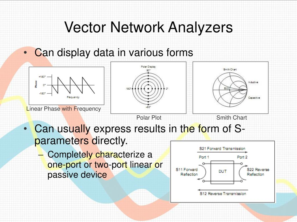 PPT - Spectrum Analyzers And Network Analyzers The Whats, Whys and