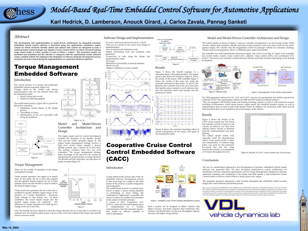model based real time embedded control software for automotive applications l.