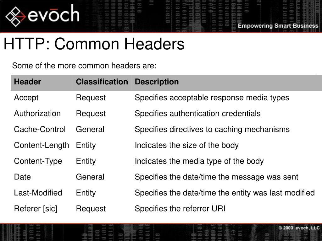 HTTP: Common Headers