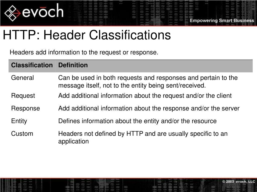 HTTP: Header Classifications