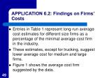 application 6 2 findings on firms costs