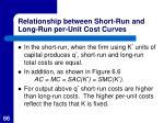 relationship between short run and long run per unit cost curves66