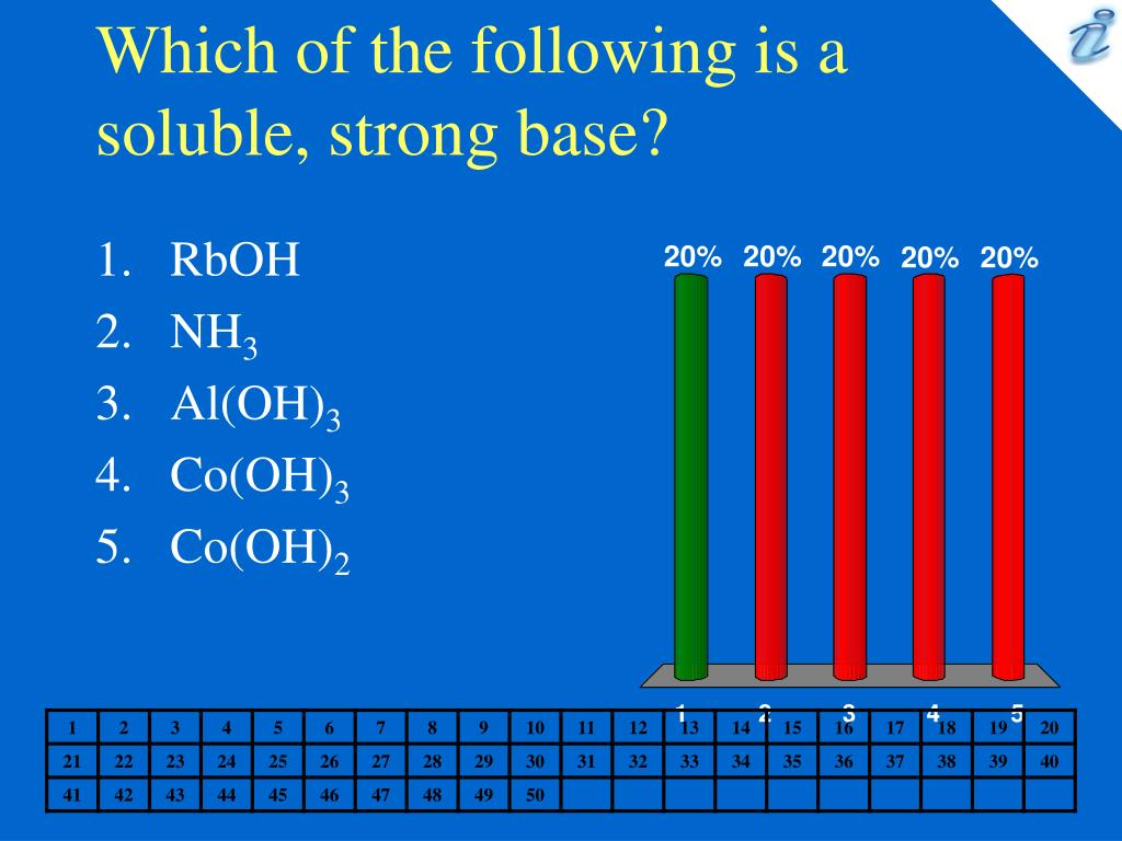 which of the following is a soluble strong base l.