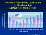geometric mean blood lead levels by gender age nhanes iii 1991 to 1994