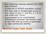 source type year data40