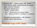 vehicle type vmt data