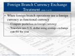 foreign branch currency exchange treatment slide 1 of 2