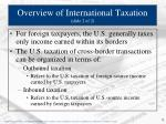 overview of international taxation slide 2 of 2