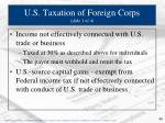 u s taxation of foreign corps slide 1 of 4