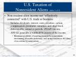 u s taxation of nonresident aliens slide 1 of 3