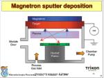 magnetron sputter deposition