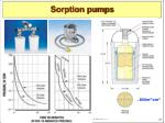 sorption pumps